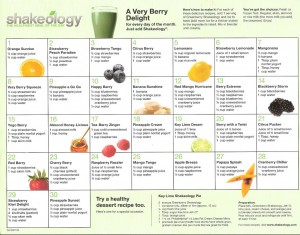 Greenberry Shakeology Taste